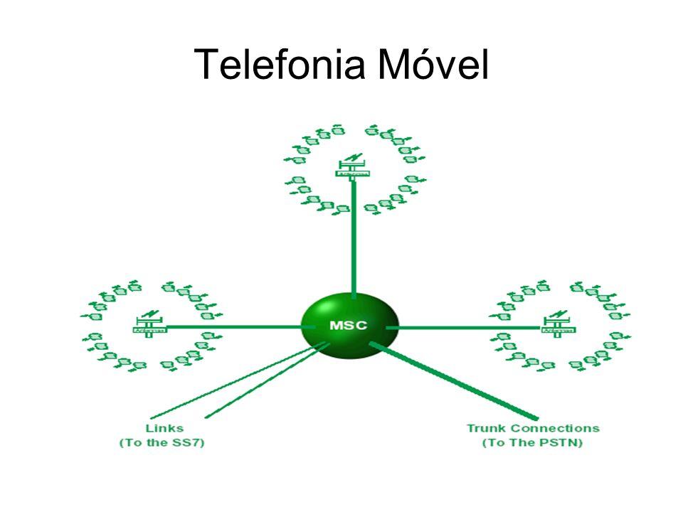 Telefonia Móvel
