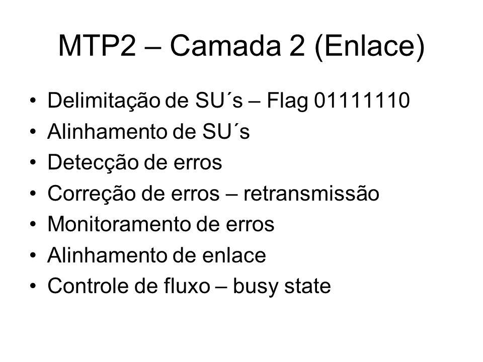 MTP2 – Camada 2 (Enlace) Delimitação de SU´s – Flag 01111110 Alinhamento de SU´s Detecção de erros Correção de erros – retransmissão Monitoramento de