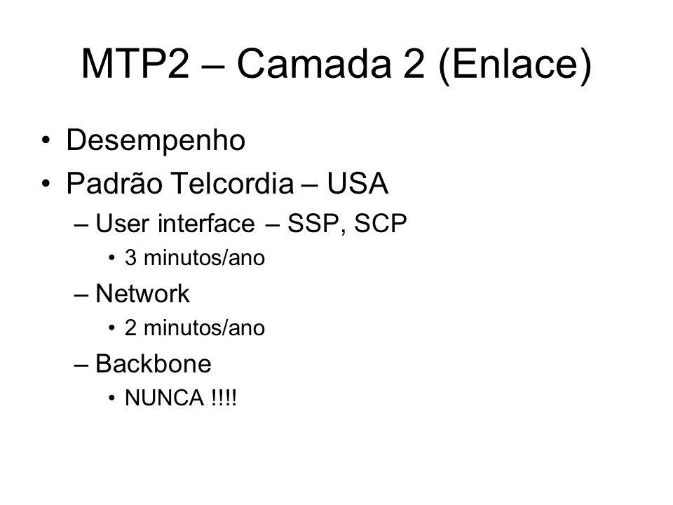 MTP2 – Camada 2 (Enlace) Desempenho Padrão Telcordia – USA –User interface – SSP, SCP 3 minutos/ano –Network 2 minutos/ano –Backbone NUNCA !!!!