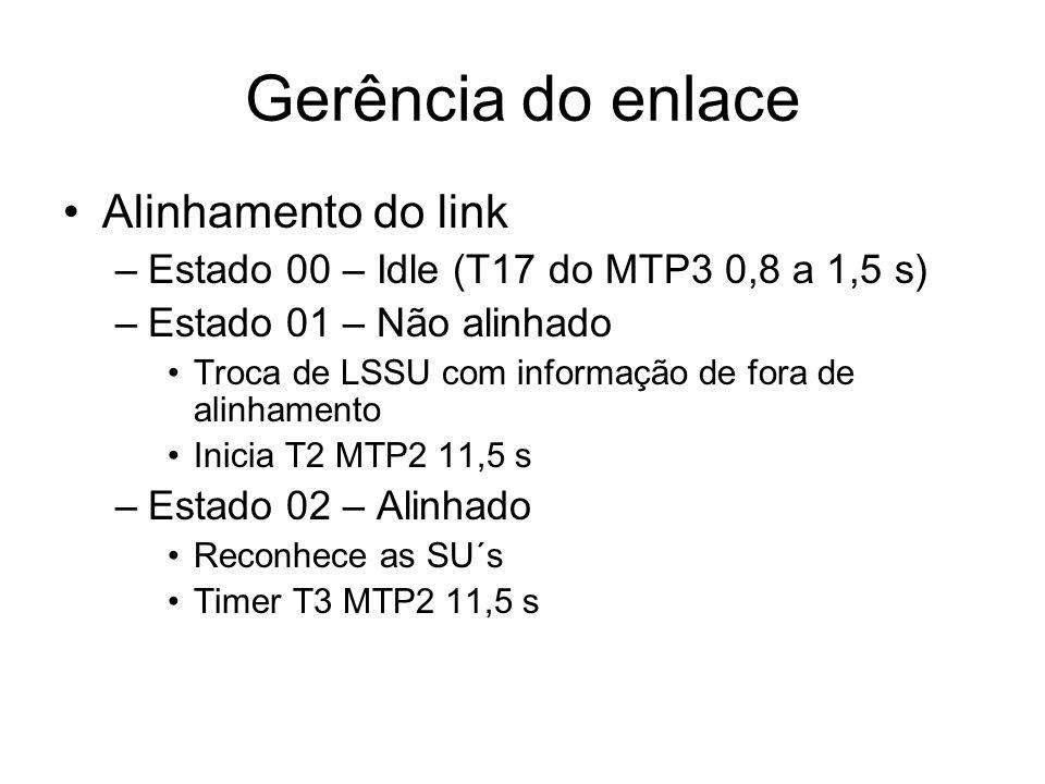 Gerência do enlace Alinhamento do link –Estado 00 – Idle (T17 do MTP3 0,8 a 1,5 s) –Estado 01 – Não alinhado Troca de LSSU com informação de fora de a