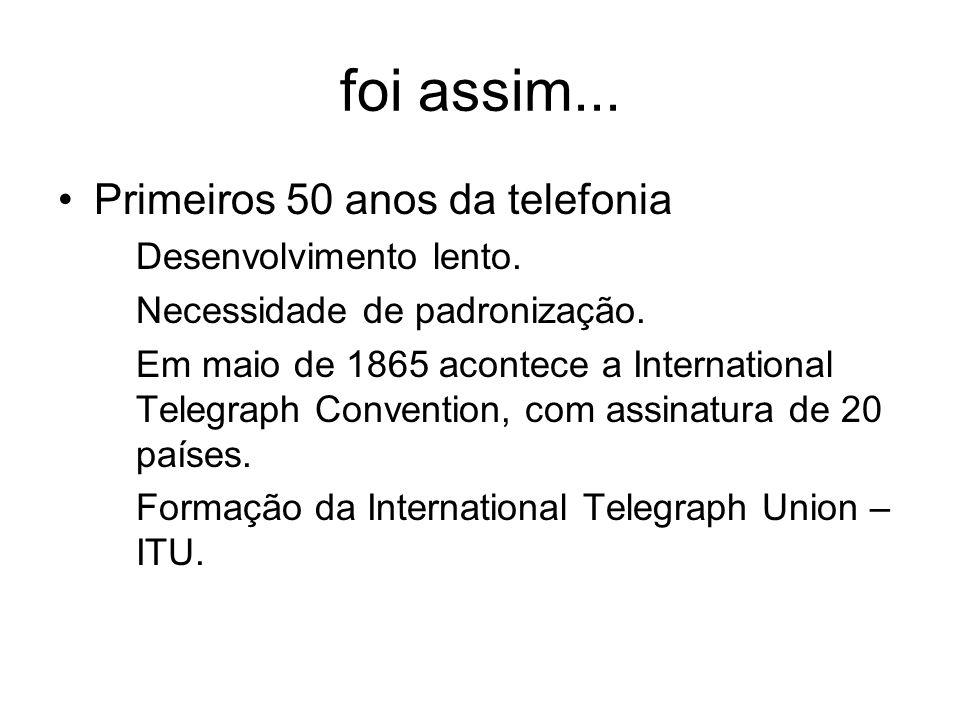 foi assim... Primeiros 50 anos da telefonia Desenvolvimento lento. Necessidade de padronização. Em maio de 1865 acontece a International Telegraph Con