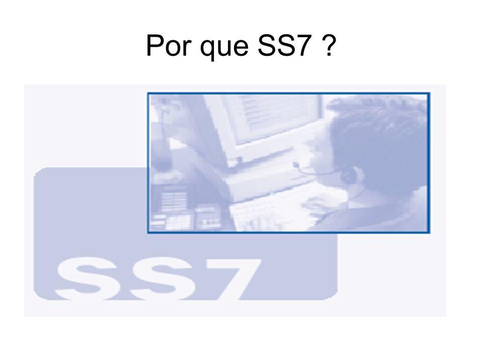 Elementos SS7 - STP