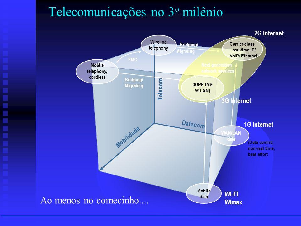 (Data centric, non-real time, best effort Telecom Datacom Mobilidade Mobile telephony, cordless Wireline telephony Telecomunicações no 3 o milênio Mob