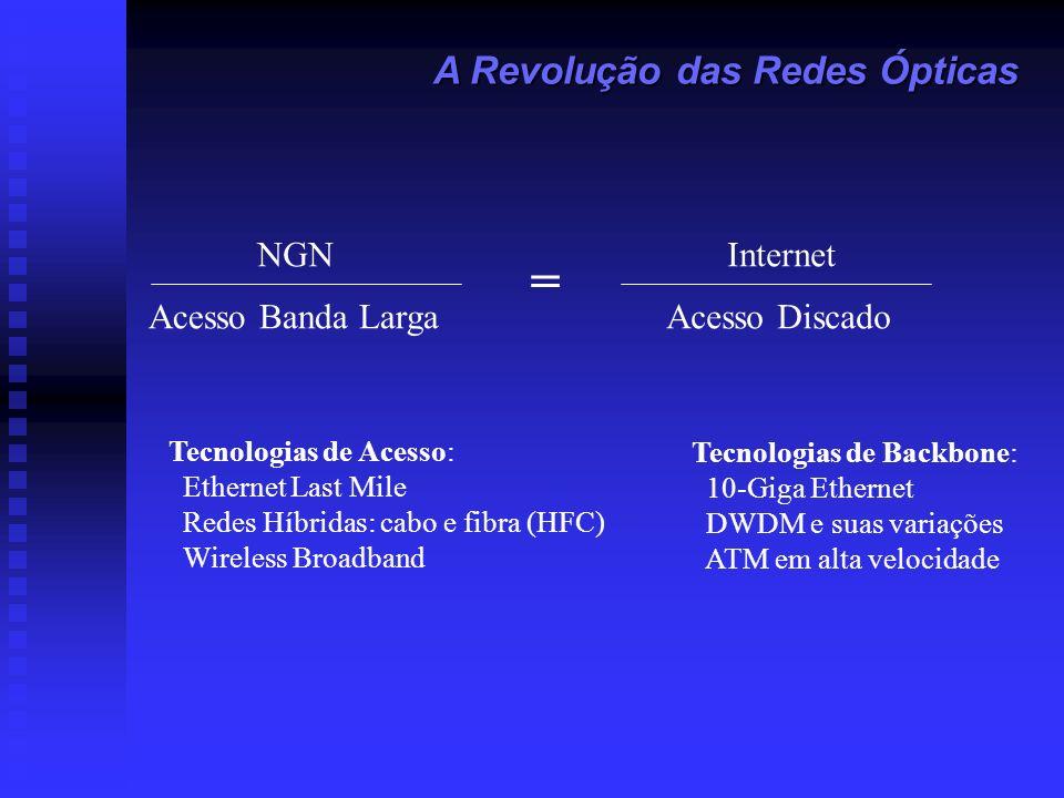 A Revolução das Redes Ópticas NGN Acesso Banda Larga = Internet Acesso Discado Tecnologias de Acesso: Ethernet Last Mile Redes Híbridas: cabo e fibra