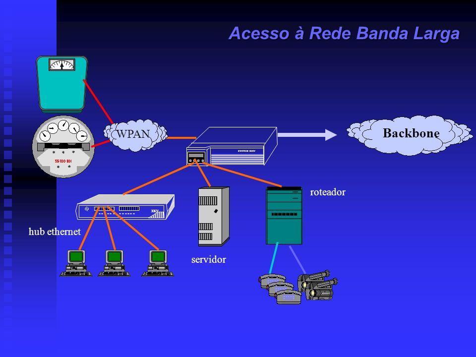 Acesso à Rede Banda Larga XKY SWITCH KZW hub ethernet servidor roteador Backbone WPAN