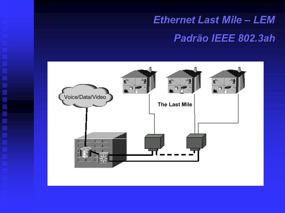 Ethernet Last Mile – LEM Padrão IEEE 802.3ah