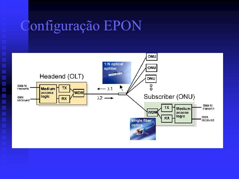 Configuração EPON