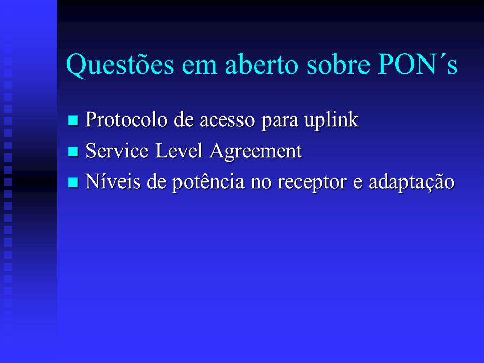 Questões em aberto sobre PON´s Protocolo de acesso para uplink Protocolo de acesso para uplink Service Level Agreement Service Level Agreement Níveis