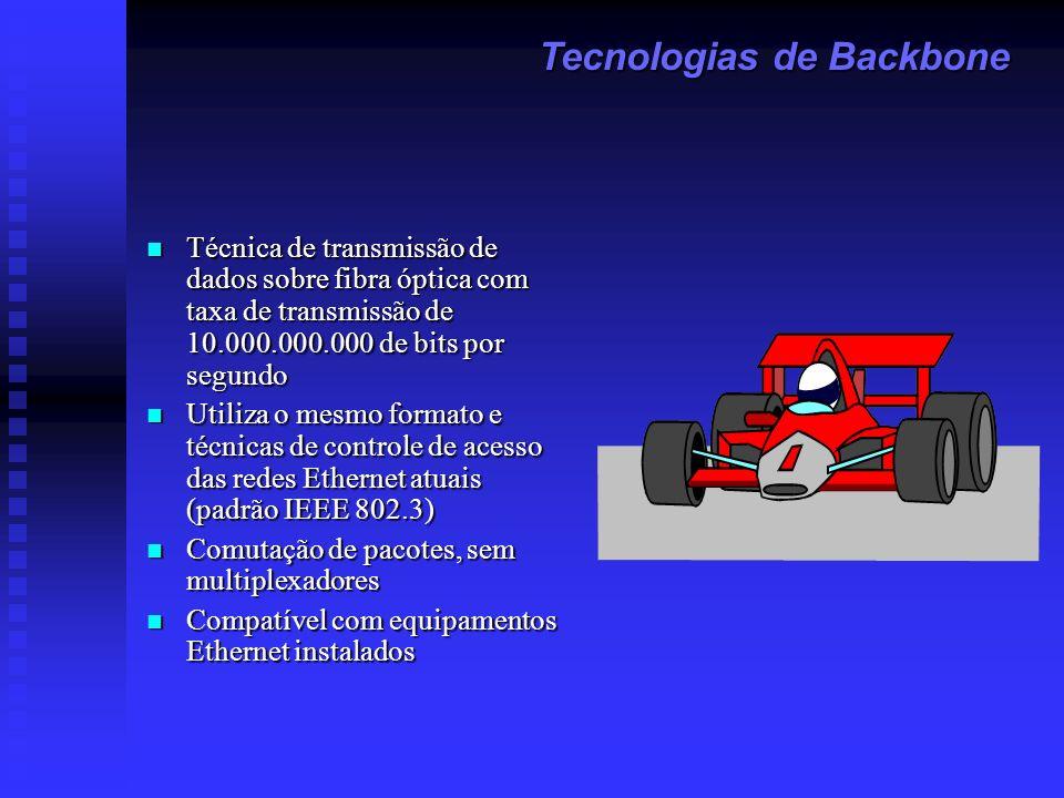 Técnica de transmissão de dados sobre fibra óptica com taxa de transmissão de 10.000.000.000 de bits por segundo Técnica de transmissão de dados sobre