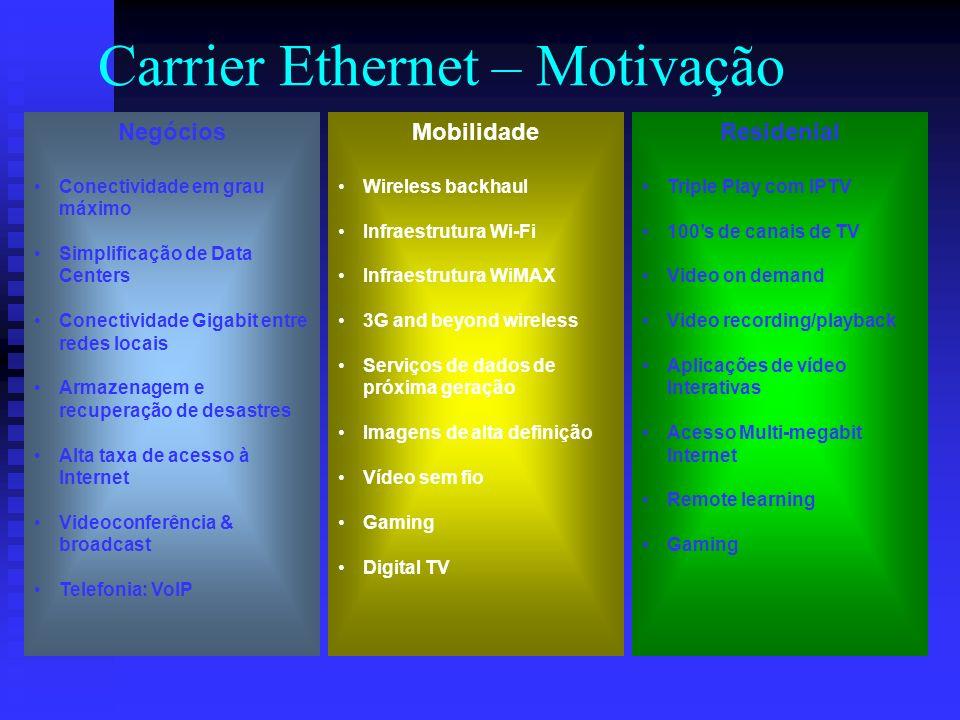 Carrier Ethernet – Motivação Residenial Triple Play com IPTV 100s de canais de TV Video on demand Video recording/playback Aplicações de vídeo Interat