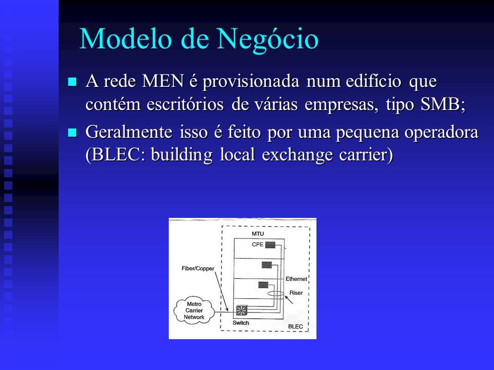 Modelo de Negócio A rede MEN é provisionada num edifício que contém escritórios de várias empresas, tipo SMB; A rede MEN é provisionada num edifício q