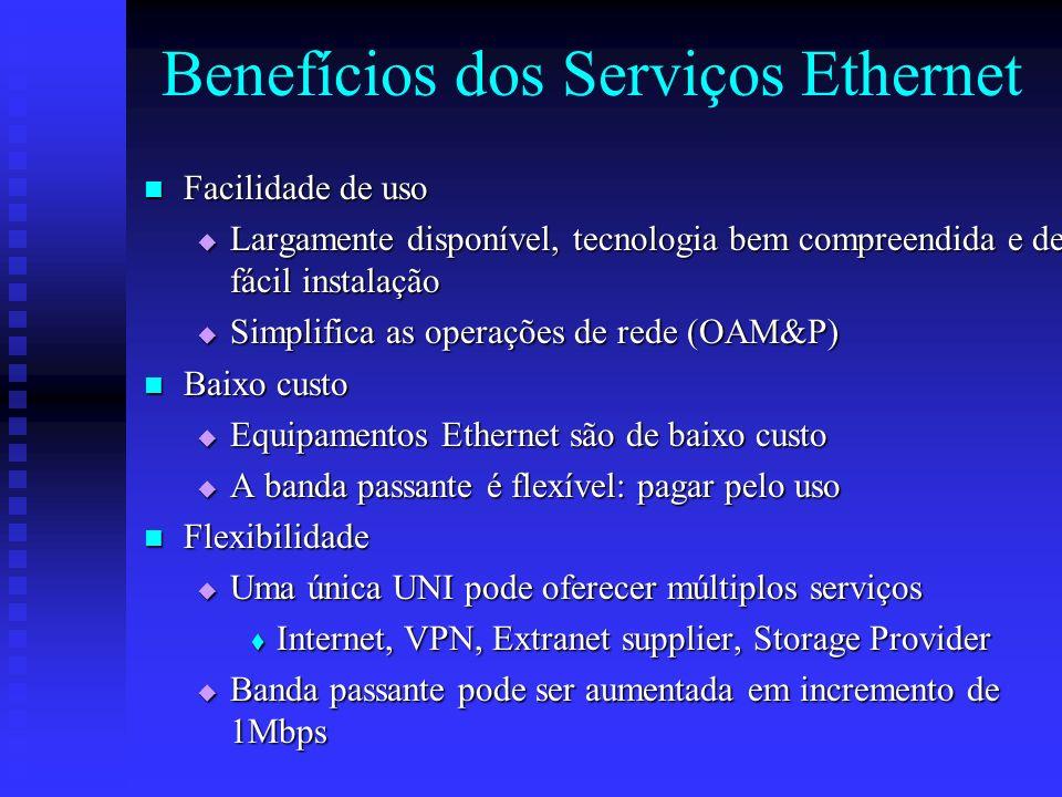 Benefícios dos Serviços Ethernet Facilidade de uso Facilidade de uso Largamente disponível, tecnologia bem compreendida e de fácil instalação Largamen