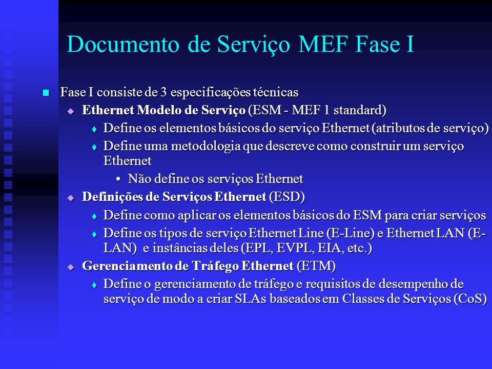 Documento de Serviço MEF Fase I Fase I consiste de 3 especificações técnicas Fase I consiste de 3 especificações técnicas Ethernet Modelo de Serviço (
