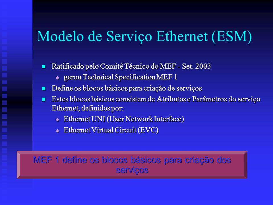 Modelo de Serviço Ethernet (ESM) Ratificado pelo Comitê Técnico do MEF - Set. 2003 Ratificado pelo Comitê Técnico do MEF - Set. 2003 gerou Technical S