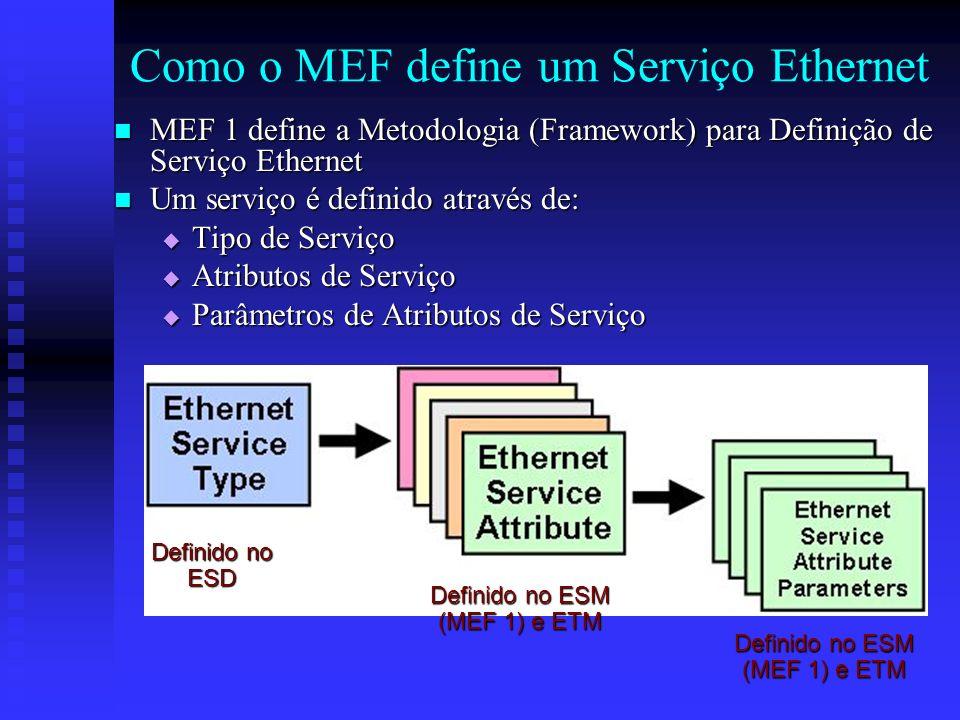 Como o MEF define um Serviço Ethernet MEF 1 define a Metodologia (Framework) para Definição de Serviço Ethernet MEF 1 define a Metodologia (Framework)
