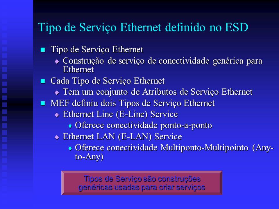 Tipo de Serviço Ethernet definido no ESD Tipo de Serviço Ethernet Tipo de Serviço Ethernet Construção de serviço de conectividade genérica para Ethern