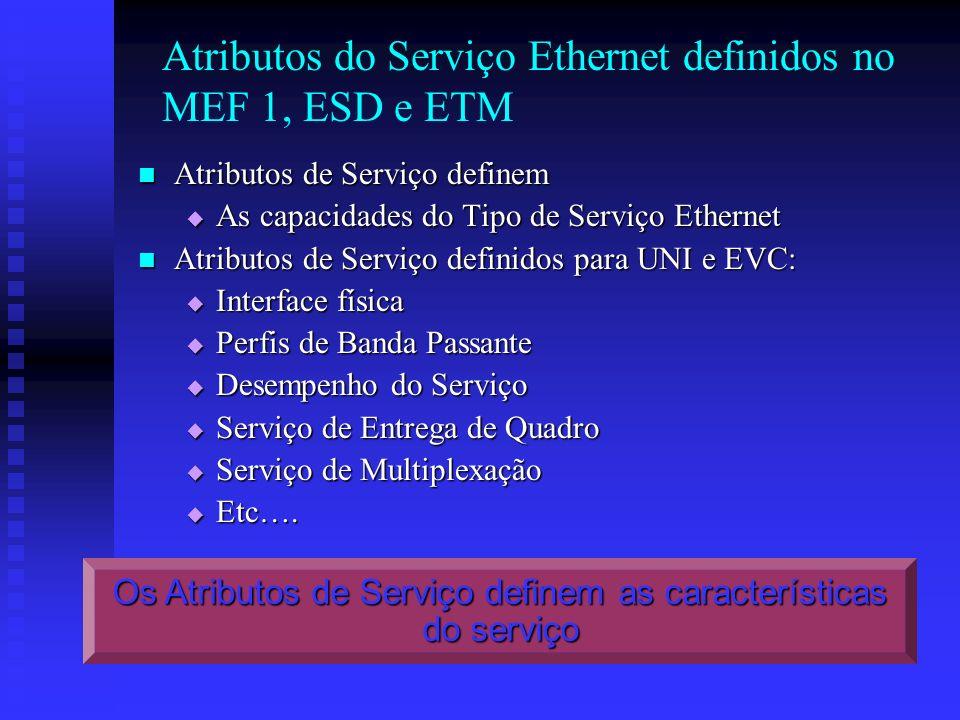 Atributos do Serviço Ethernet definidos no MEF 1, ESD e ETM Atributos de Serviço definem Atributos de Serviço definem As capacidades do Tipo de Serviç