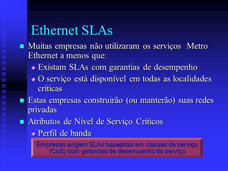 Ethernet SLAs Muitas empresas não utilizaram os serviços Metro Ethernet a menos que: Muitas empresas não utilizaram os serviços Metro Ethernet a menos