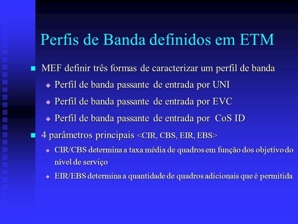 Perfis de Banda definidos em ETM MEF definir três formas de caracterizar um perfil de banda MEF definir três formas de caracterizar um perfil de banda