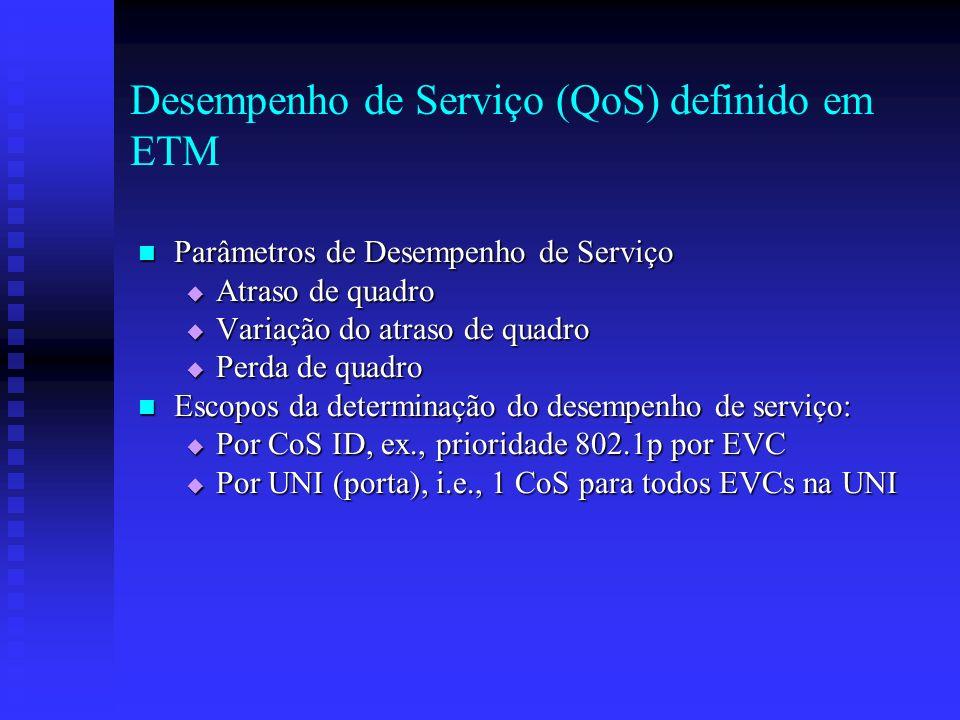 Desempenho de Serviço (QoS) definido em ETM Parâmetros de Desempenho de Serviço Parâmetros de Desempenho de Serviço Atraso de quadro Atraso de quadro