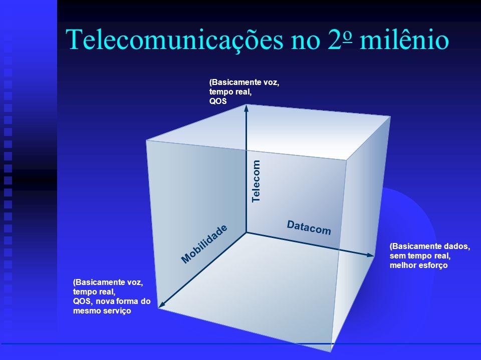 (Basicamente dados, sem tempo real, melhor esforço (Basicamente voz, tempo real, QOS Telecom Datacom Mobilidade Telecomunicações no 2 o milênio (Basic