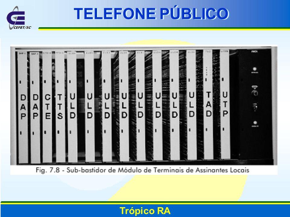 TELEFONE PÚBLICO Trópico RA