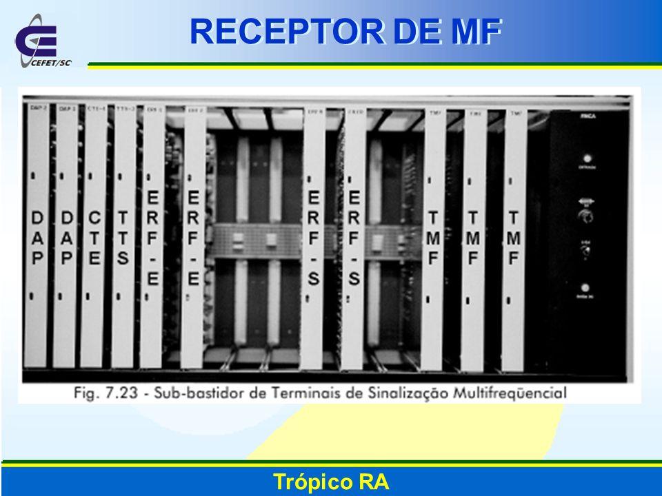 RECEPTOR DE MF Trópico RA