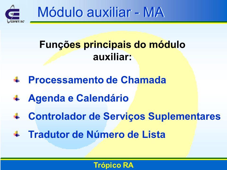 Módulo auxiliar - MA Funções principais do módulo auxiliar: Processamento de Chamada Agenda e Calendário Controlador de Serviços Suplementares Traduto