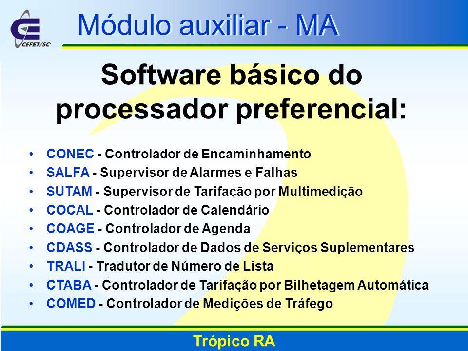 Módulo auxiliar - MA Software básico do processador preferencial: CONEC - Controlador de Encaminhamento SALFA - Supervisor de Alarmes e Falhas SUTAM -