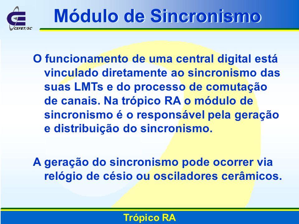 Módulo de Sincronismo O funcionamento de uma central digital está vinculado diretamente ao sincronismo das suas LMTs e do processo de comutação de can