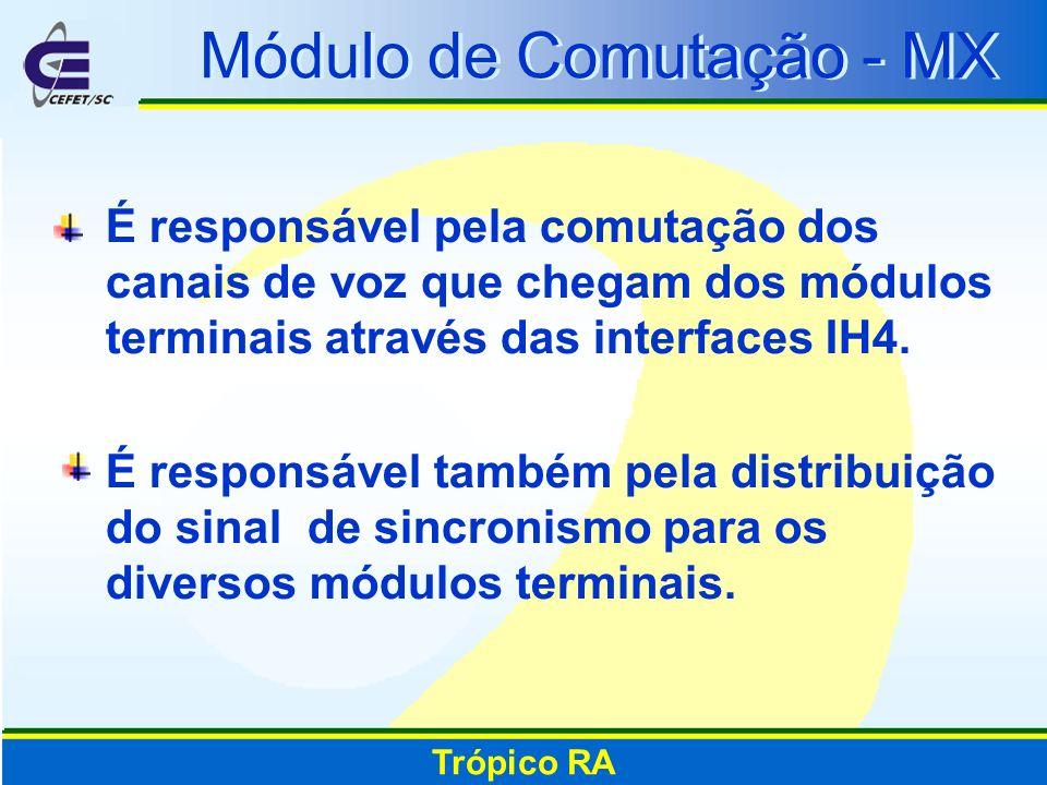 Módulo de Comutação - MX É responsável pela comutação dos canais de voz que chegam dos módulos terminais através das interfaces IH4. É responsável tam
