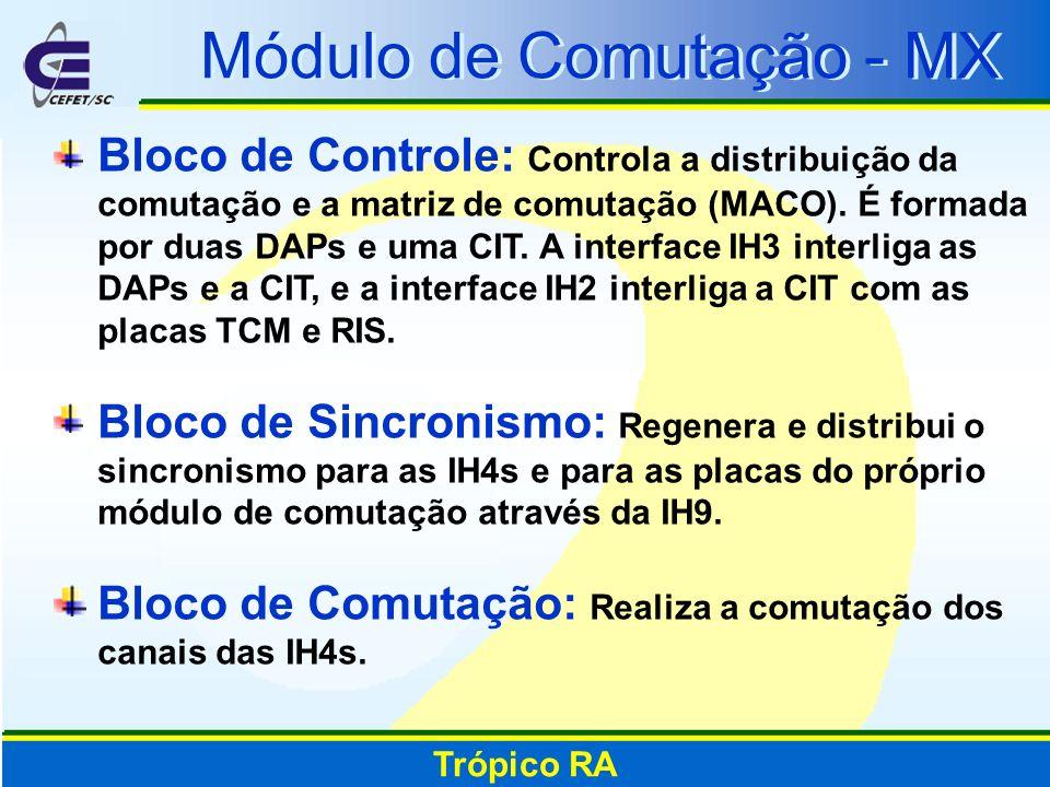 Módulo de Comutação - MX Trópico RA Bloco de Controle: Controla a distribuição da comutação e a matriz de comutação (MACO). É formada por duas DAPs e