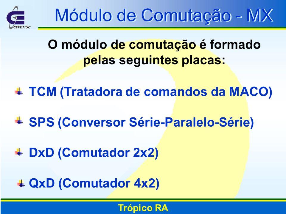 Módulo de Comutação - MX O módulo de comutação é formado pelas seguintes placas: Trópico RA TCM (Tratadora de comandos da MACO) SPS (Conversor Série-P