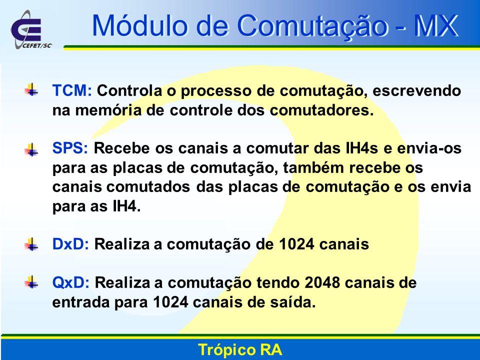 Módulo de Comutação - MX Trópico RA TCM: Controla o processo de comutação, escrevendo na memória de controle dos comutadores. SPS: Recebe os canais a