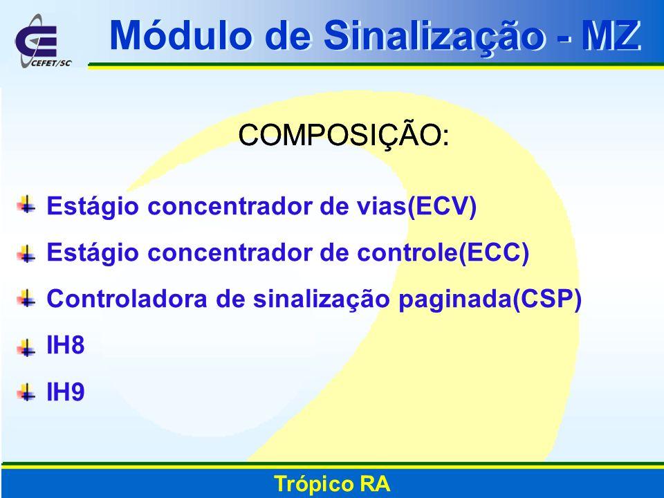 Módulo de Sinalização - MZ Trópico RA COMPOSIÇÃO: Estágio concentrador de vias(ECV) Estágio concentrador de controle(ECC) Controladora de sinalização