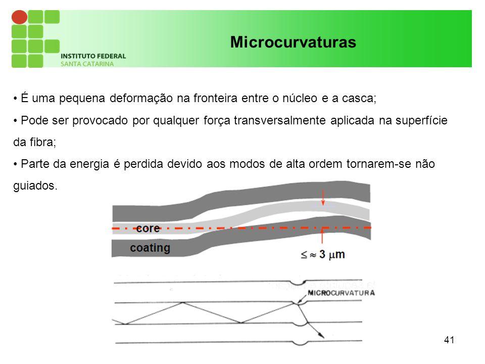 Microcurvaturas É uma pequena deformação na fronteira entre o núcleo e a casca; Pode ser provocado por qualquer força transversalmente aplicada na superfície da fibra; Parte da energia é perdida devido aos modos de alta ordem tornarem-se não guiados.