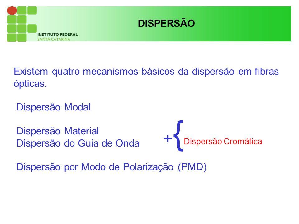 Existem quatro mecanismos básicos da dispersão em fibras ópticas. Dispersão Modal Dispersão Material Dispersão do Guia de Onda Dispersão por Modo de P