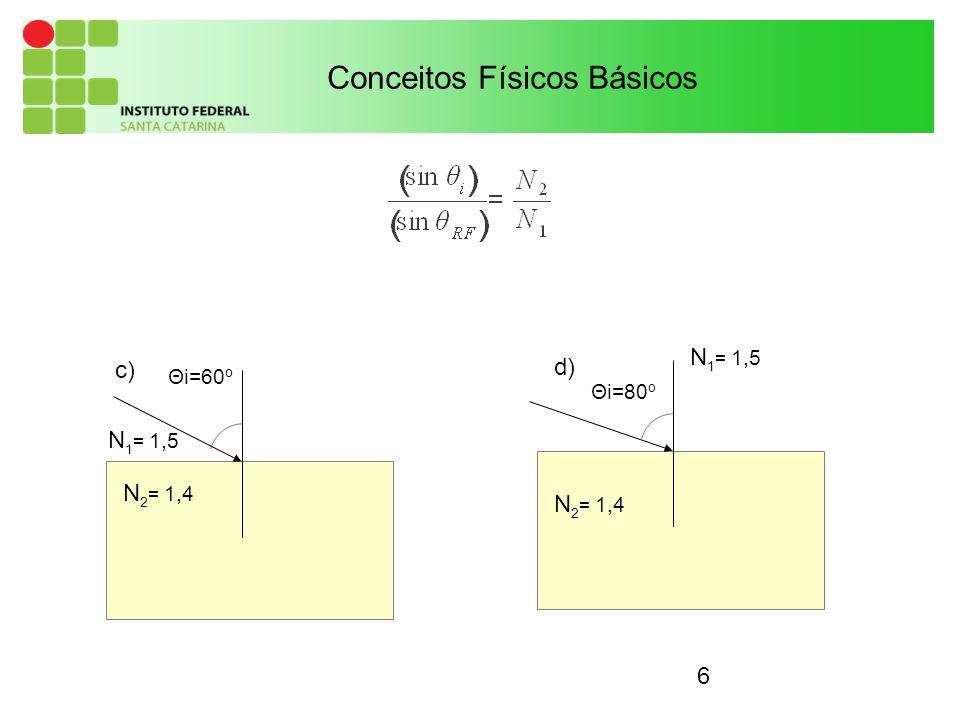 6 Conceitos Físicos Básicos Θi=60 o N 1 = 1,5 N 2 = 1,4 c) Θi=80 o N 1 = 1,5 N 2 = 1,4 d)