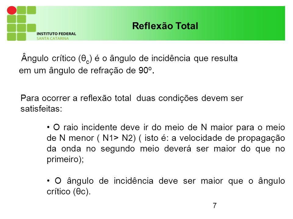 7 O raio incidente deve ir do meio de N maior para o meio de N menor ( N 1 > N 2 ) ( isto é: a velocidade de propagação da onda no segundo meio deverá ser maior do que no primeiro); O ângulo de incidência deve ser maior que o ângulo crítico (θc).