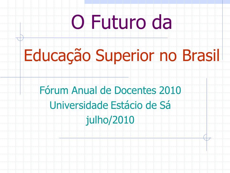 O Futuro da Educação Superior no Brasil Fórum Anual de Docentes 2010 Universidade Estácio de Sá julho/2010