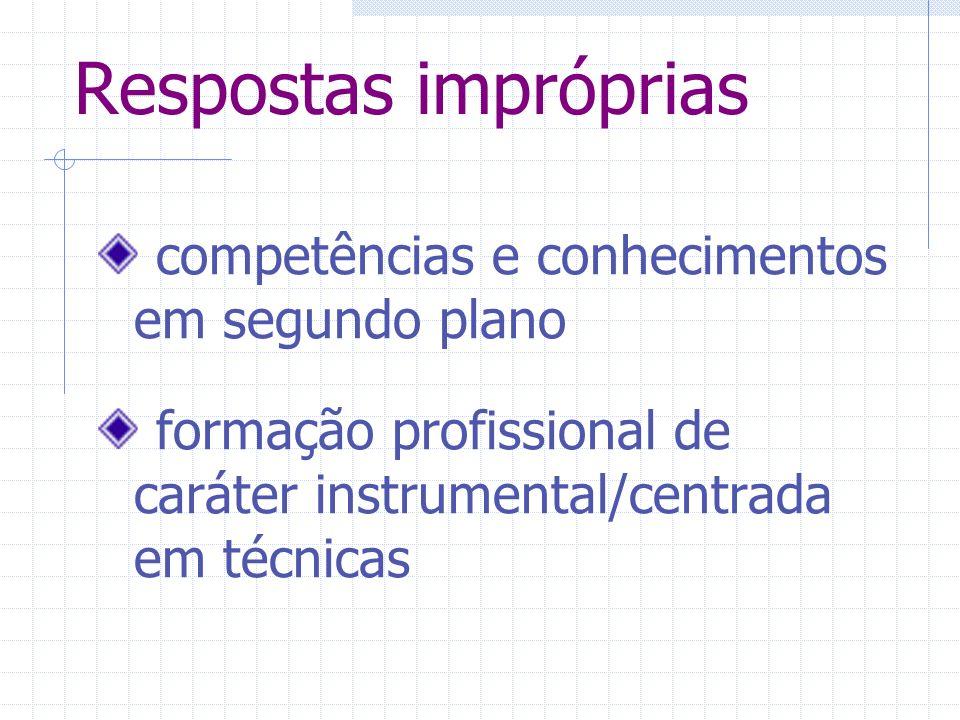 Respostas impróprias competências e conhecimentos em segundo plano formação profissional de caráter instrumental/centrada em técnicas