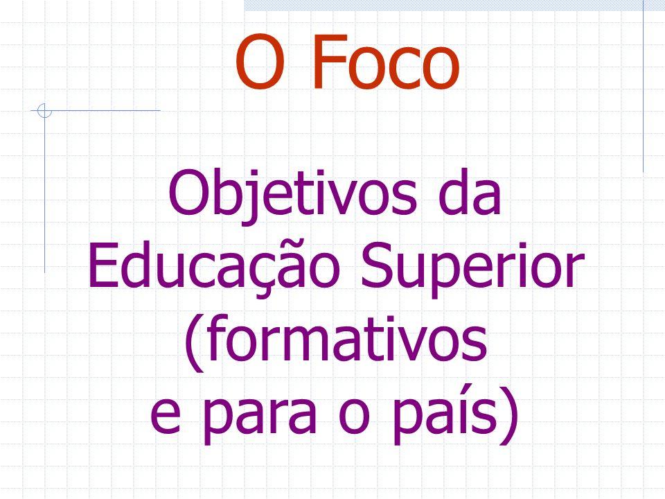 Objetivos da Educação Superior (formativos e para o país) O Foco