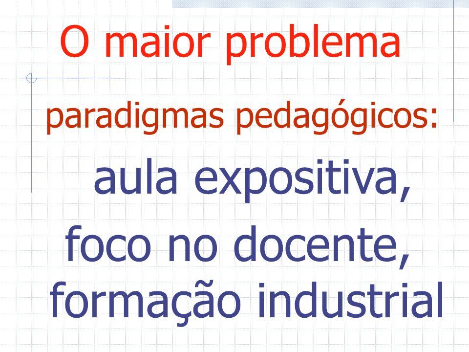 O maior problema paradigmas pedagógicos: aula expositiva, foco no docente, formação industrial
