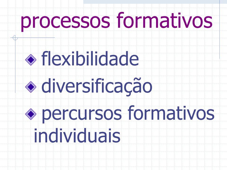 processos formativos flexibilidade diversificação percursos formativos individuais