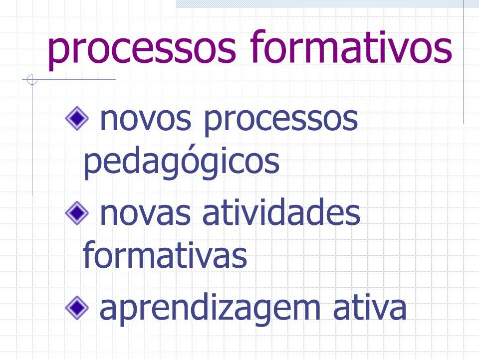 processos formativos novos processos pedagógicos novas atividades formativas aprendizagem ativa