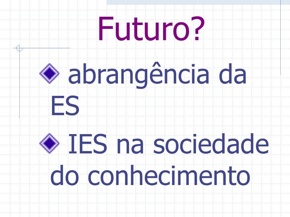 Futuro? abrangência da ES IES na sociedade do conhecimento