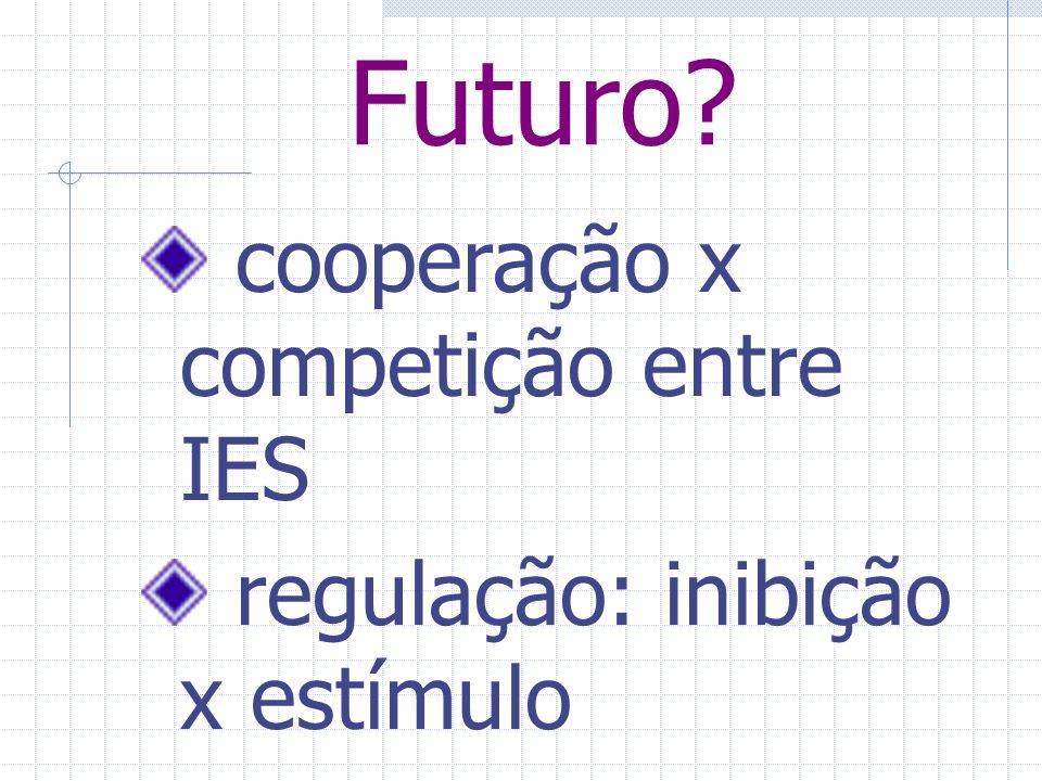 Futuro? cooperação x competição entre IES regulação: inibição x estímulo