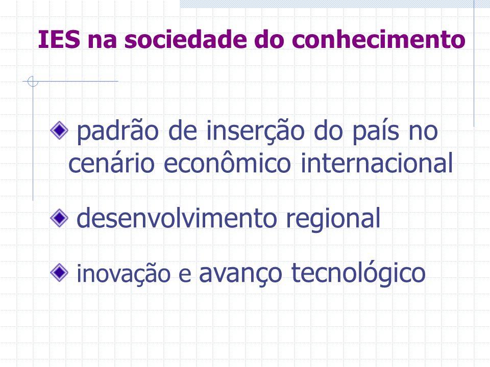 IES na sociedade do conhecimento padrão de inserção do país no cenário econômico internacional desenvolvimento regional inovação e avanço tecnológico