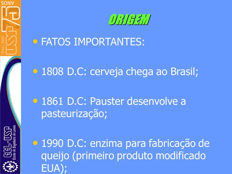 ORIGEM FATOS IMPORTANTES: 1808 D.C: cerveja chega ao Brasil; 1861 D.C: Pauster desenvolve a pasteurização; 1990 D.C: enzima para fabricação de queijo