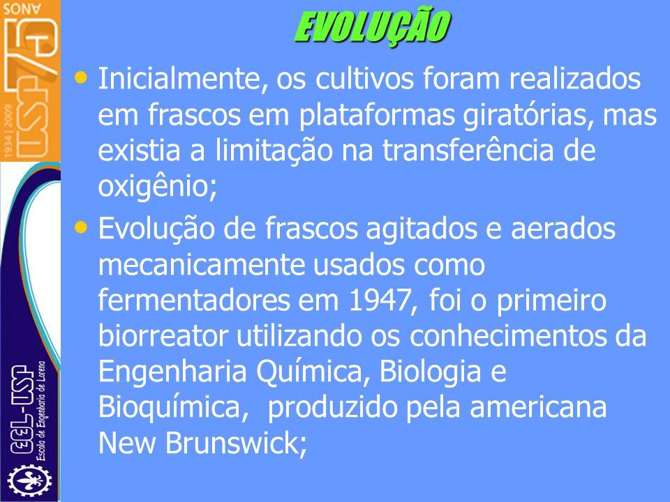 EVOLUÇÃO Inicialmente, os cultivos foram realizados em frascos em plataformas giratórias, mas existia a limitação na transferência de oxigênio; Evoluç